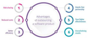 outsource web design